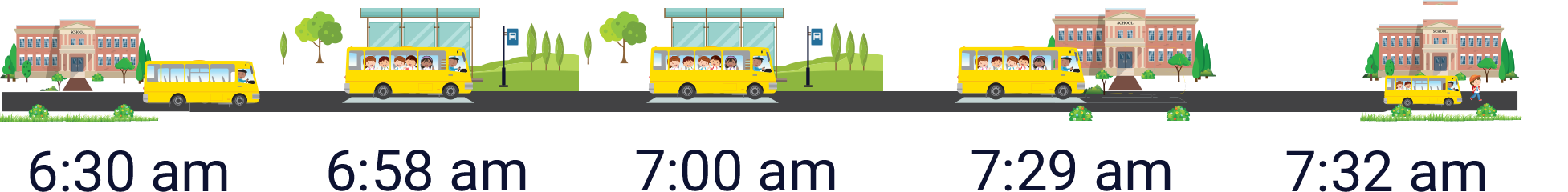 School Bus Monitoring Solutions With Gps Tracking For Children Safety